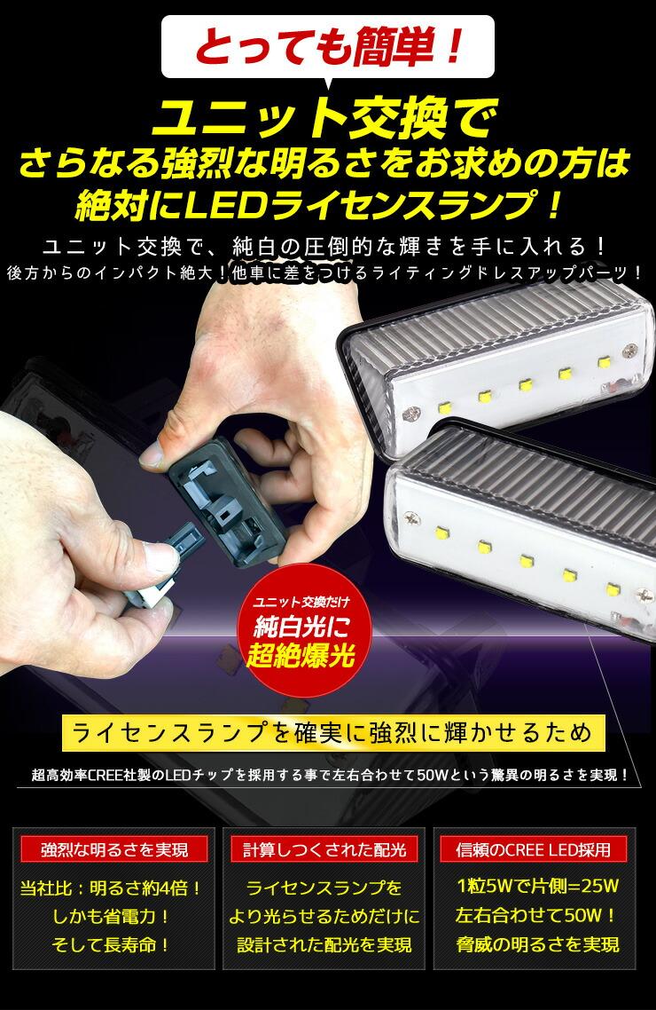 プリウス50 ナンバー灯 CREE LED 採用 ライセンスユニット