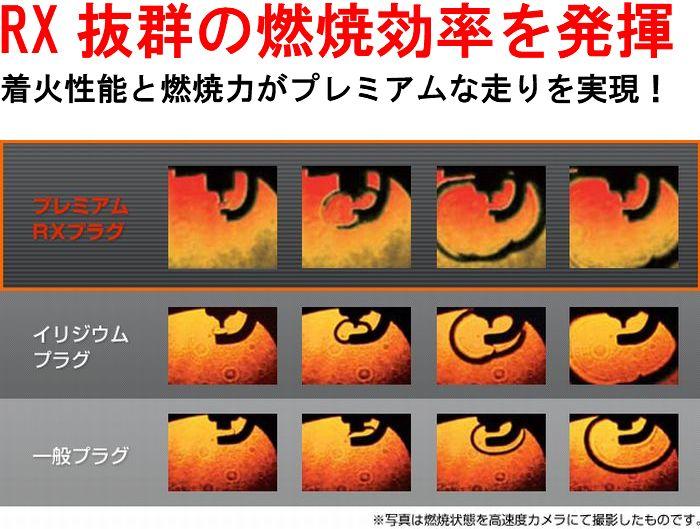 RX抜群の燃焼効率