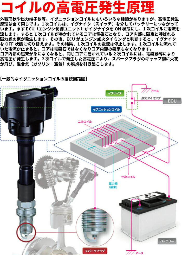 高電圧発生原理