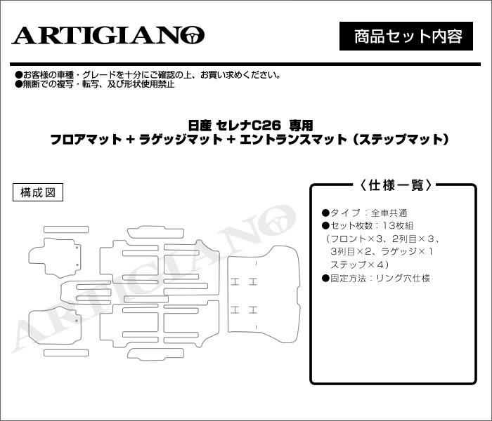 ニッサン セレナC26 フロアマット+ラゲッジマット+ステップマットセット