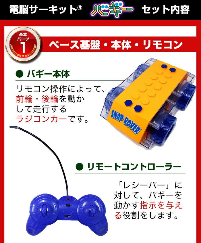 電脳サーキットバギーセット内容1