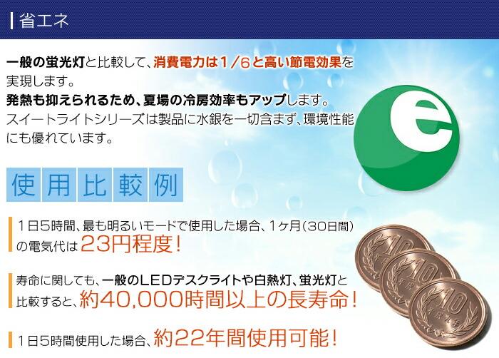 スイートライト・ポータブルの電気代は1ヶ月たったの23円