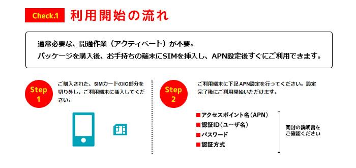 AJC8DAYSIMカードCheck1-利用開始の流れ