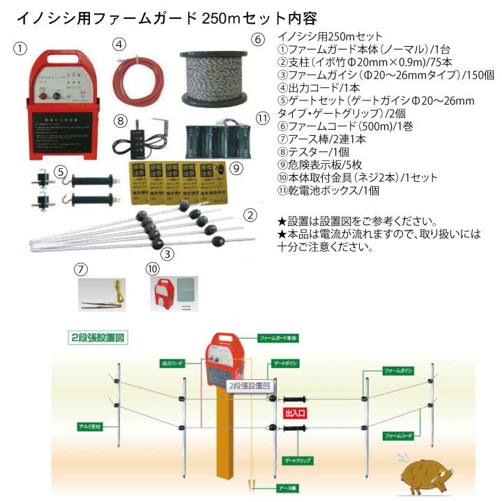 【送料無料】アルミス/ALUMiS 電気柵ファームガードイノシシ用250mセット FGN-25