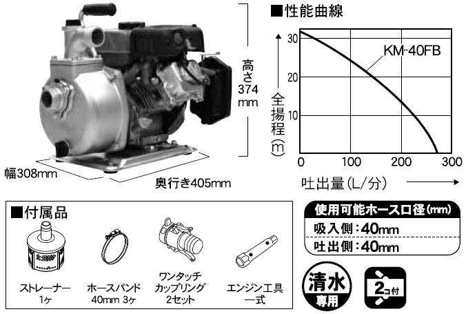 工進/KOSHIN エンジンポンプ/ハイデルスポンプ KM-40FB