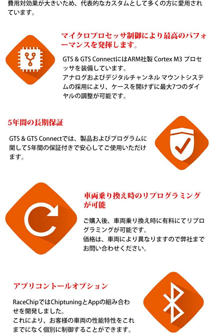 GTS03