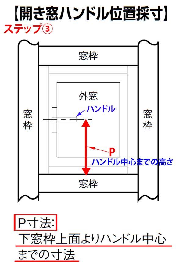 開き窓ハンドル位置採寸