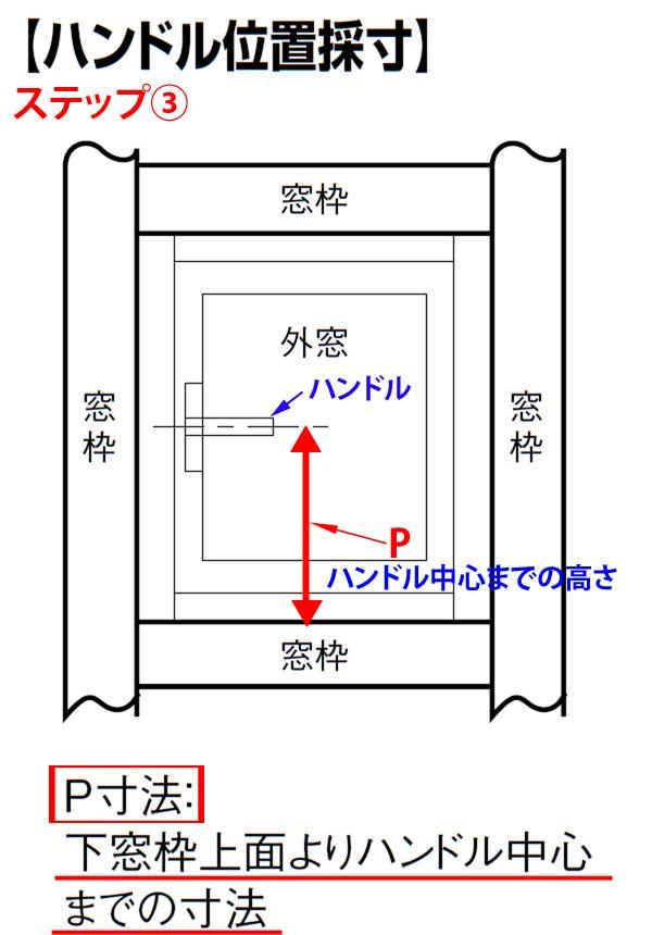 インプラスハンドル位置採寸