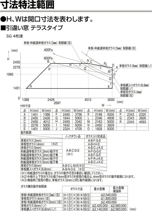 インプラス引違い窓・テラスタイプSG可能制作範囲