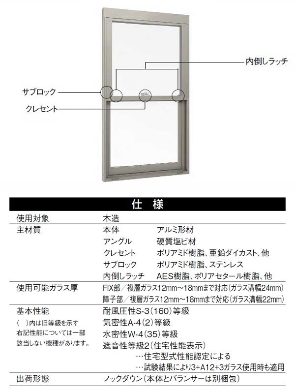 上げ下げ窓SH説明4