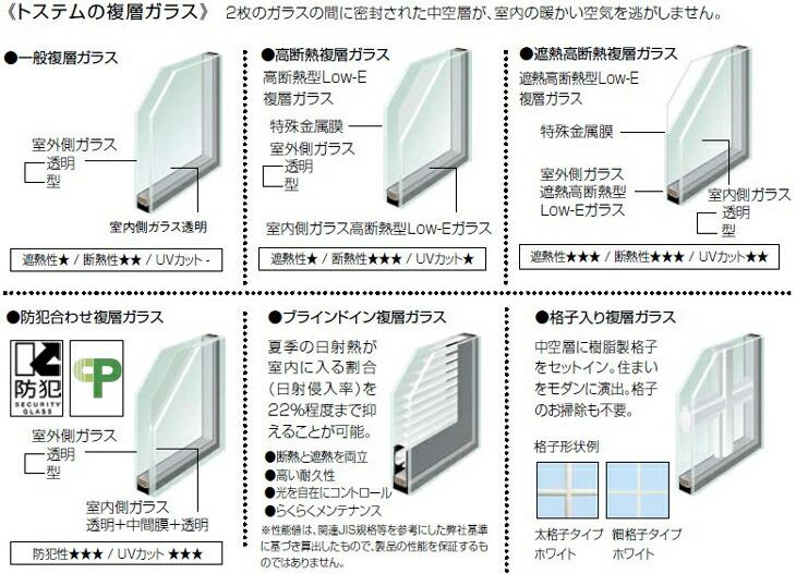 トステムの複層ガラス