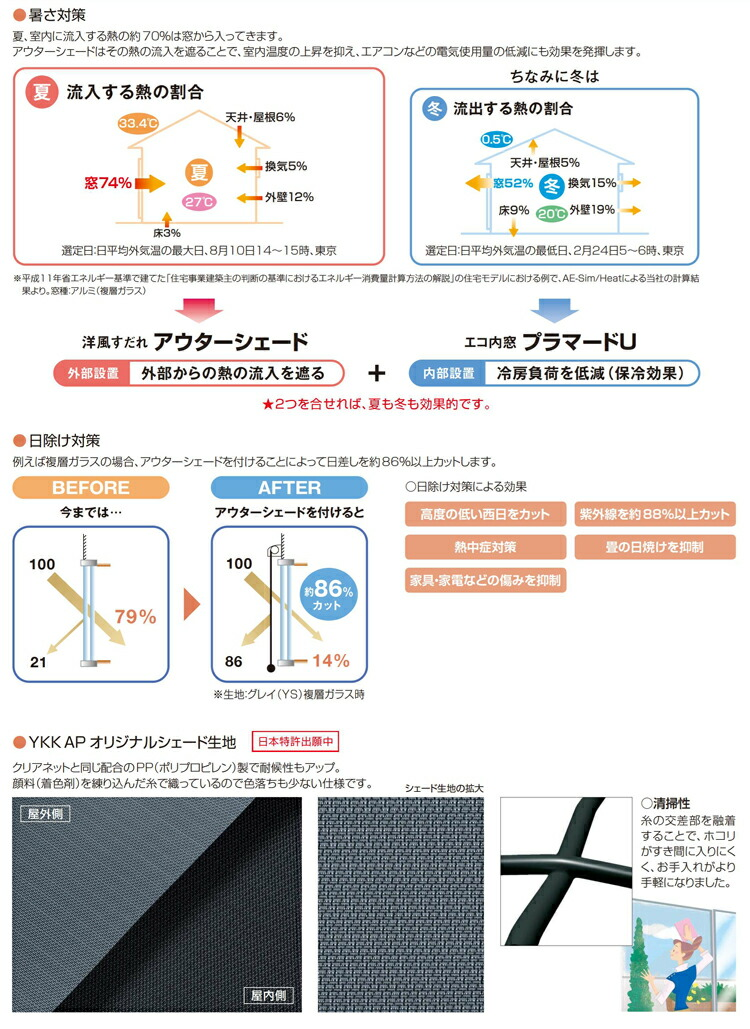 YKKapアウターシェード特殊納まり用商品説明7