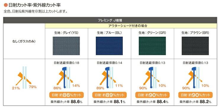 YKKapアウターシェード特殊納まり用商品説明8