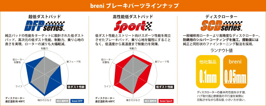 breni_lineup