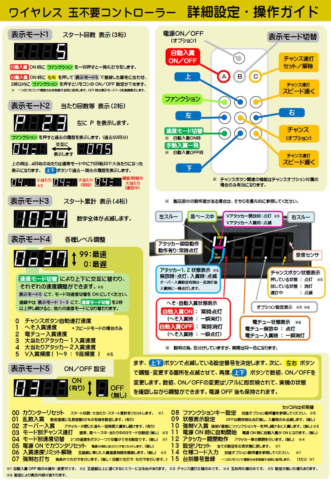 ワイヤレスコントローラー説明2
