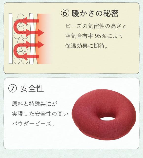 MOGU紹介3