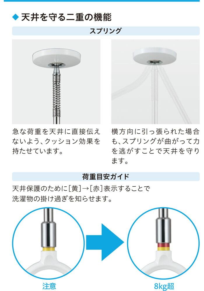 急な荷重を天井に直接伝えないよう、クッション効果を持たせています。横方向に引っ張られた場合も、スプリングが曲がって力を逃がす事で天井を守ります。天井保護のために[黄]→[赤]表示することで掛け過ぎを知らせます。