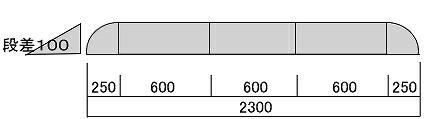 100mm段差用 段差スロープ セフティ・スロープ 【セット品・2300×250×95mm】
