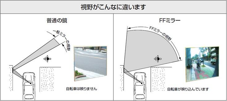 駐車場 車庫 カーブミラー 鏡 道路反射鏡 特徴2