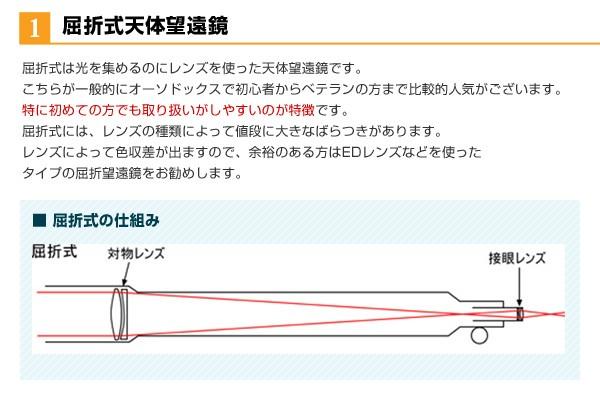 屈折式天体望遠鏡