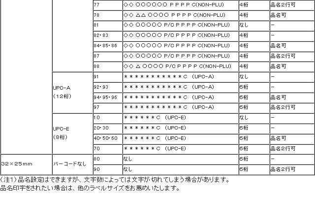 neo固定仕様フォーマット表