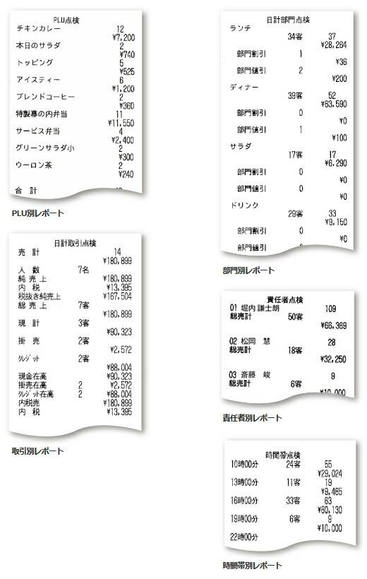 MA-770売上レポート