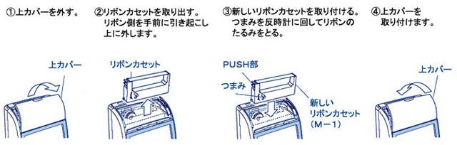 インク交換の方法