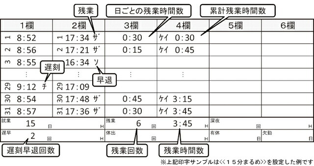 月間集計(残業時間集計)印字例