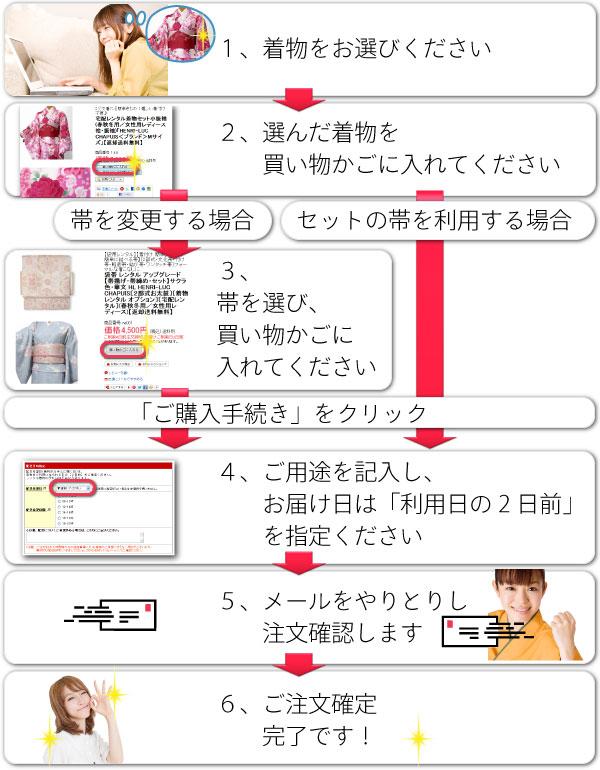 レンタル着物の注文方法