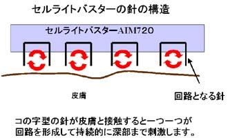 セルライトバスターの針回路図