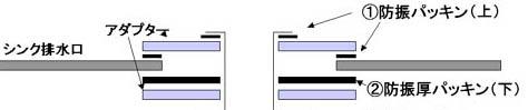 ディスポーザー超防振用アダプターの構造-構造自体は従来の防振アダプターと同じです。