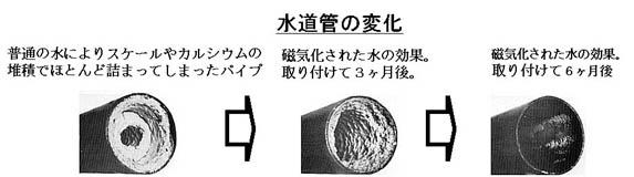 磁気による配管内赤錆やスケールの減少