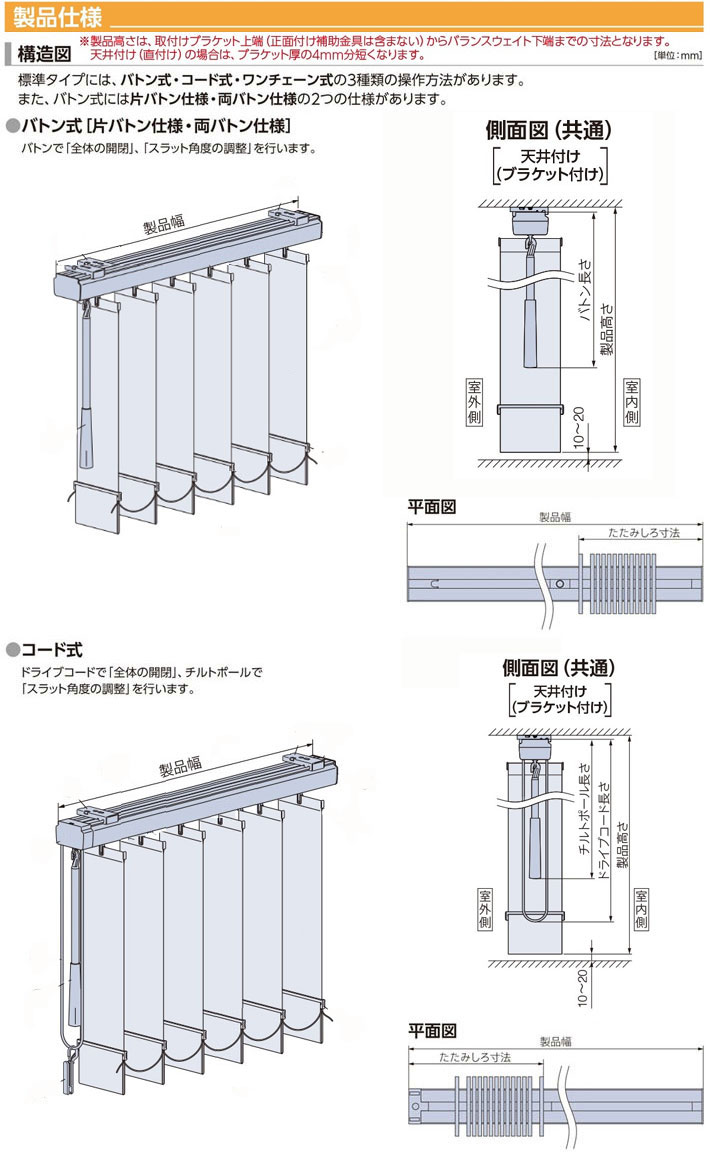 タチカワブラインド 縦型ブラインド ラインドレープ「エブリ遮光」構造図