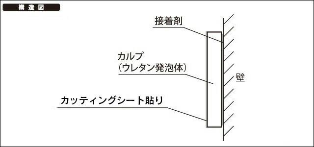カルプ断面図