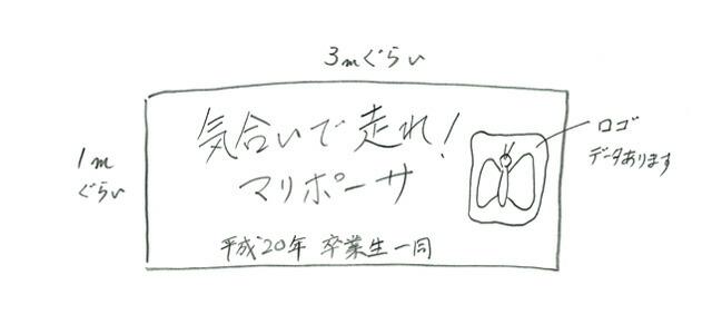 手書きでイメージ