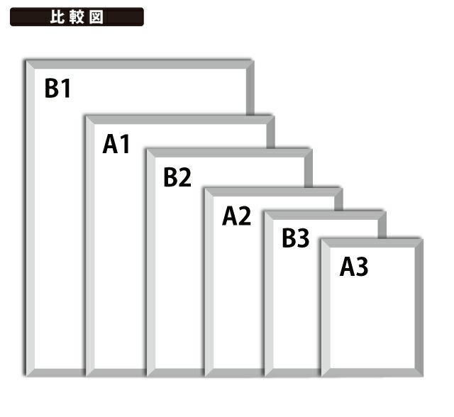【屋外用】4辺開閉式パネル寸法比較