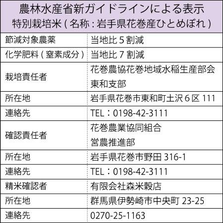 農林水産省ガイドラインによる表示