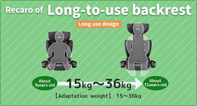 Lomg-to-use backrest