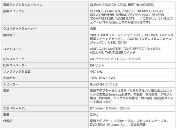 YAMAHA ヤマハ ギターアンプ THR5 (V.2) 販売 価格