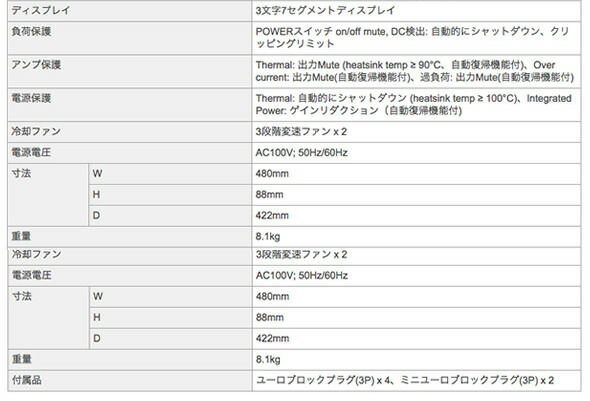 YAMAHA XMV8140 パワーアンプ 価格