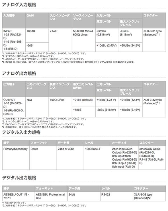 YAMAHA CL1 価格 QL-5 Ri8-D