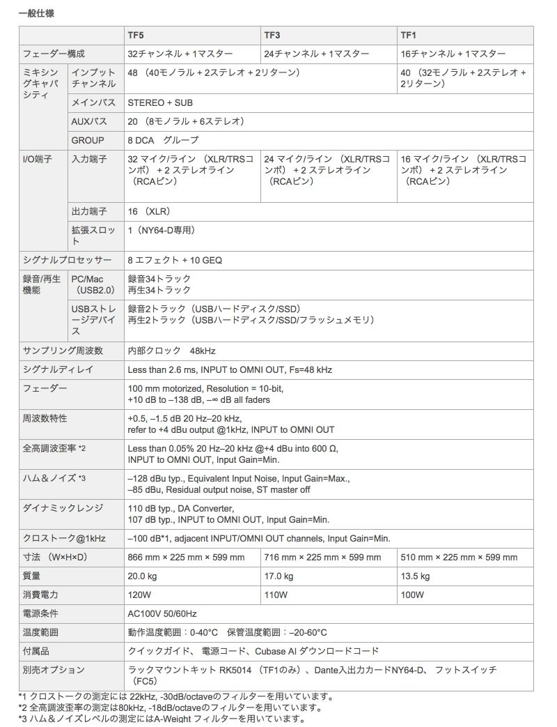 YAMAHA ヤマハ デジタルミキサー TF5 販売 価格