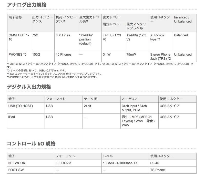 YAMAHA ヤマハ デジタルミキサー TF5 TF3 TF1キャンペーン 販売 価格