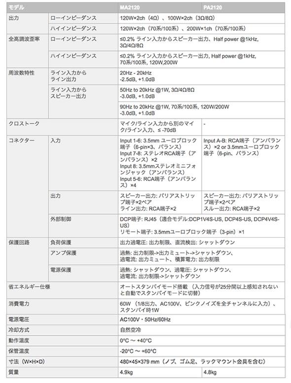 YAMAHA MA2120 PA2120 パワーアンプ 販売 価格