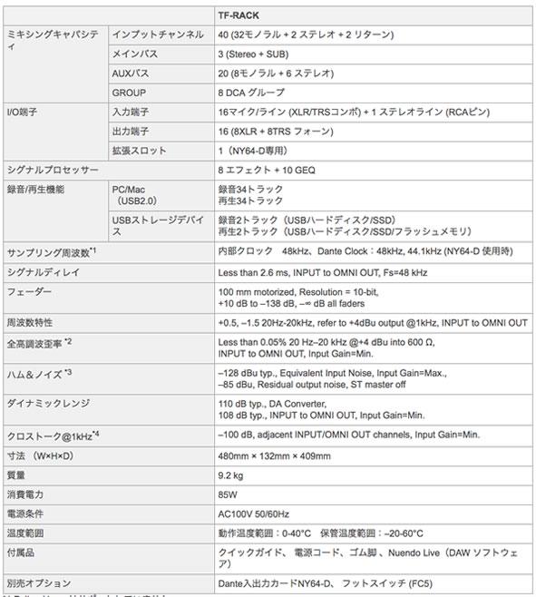 YAMAHA ヤマハ デジタルミキサー TF-RACK 販売 価格