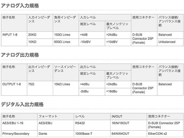 YAMAHA ヤマハ MMP1 スタジオモニターマネジメントシステム スタジオモニター 販売 価格