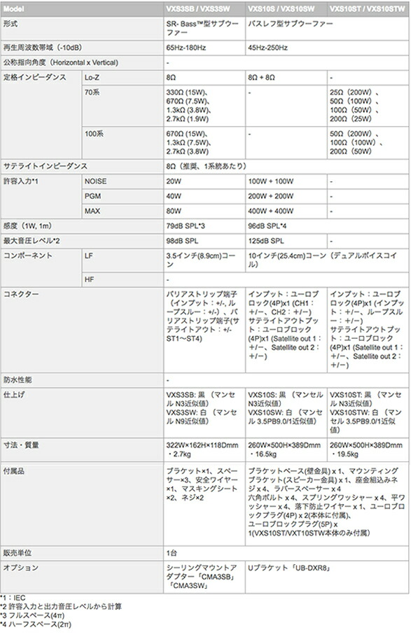 YAMAHA  ヤマハ シーリングスピーカー サブウーファー VXS3SB VXS3SW VXS10S VXS10SW 店舗用 販売 価格