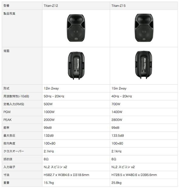 WHARFEDALE PRO ワーフデール SRスピーカー パッシブスピーカー 高耐入力 販売 価格 PA