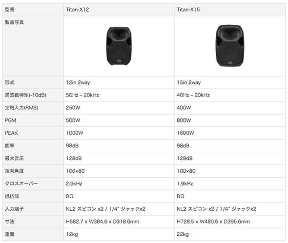 WHAFEDALE PRO Titan-X12 Titan-X15 パッシブスピーカー SRスピーカー PA 販売 価格