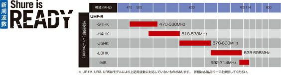 SHURE HHF-R ワイヤレス 価格